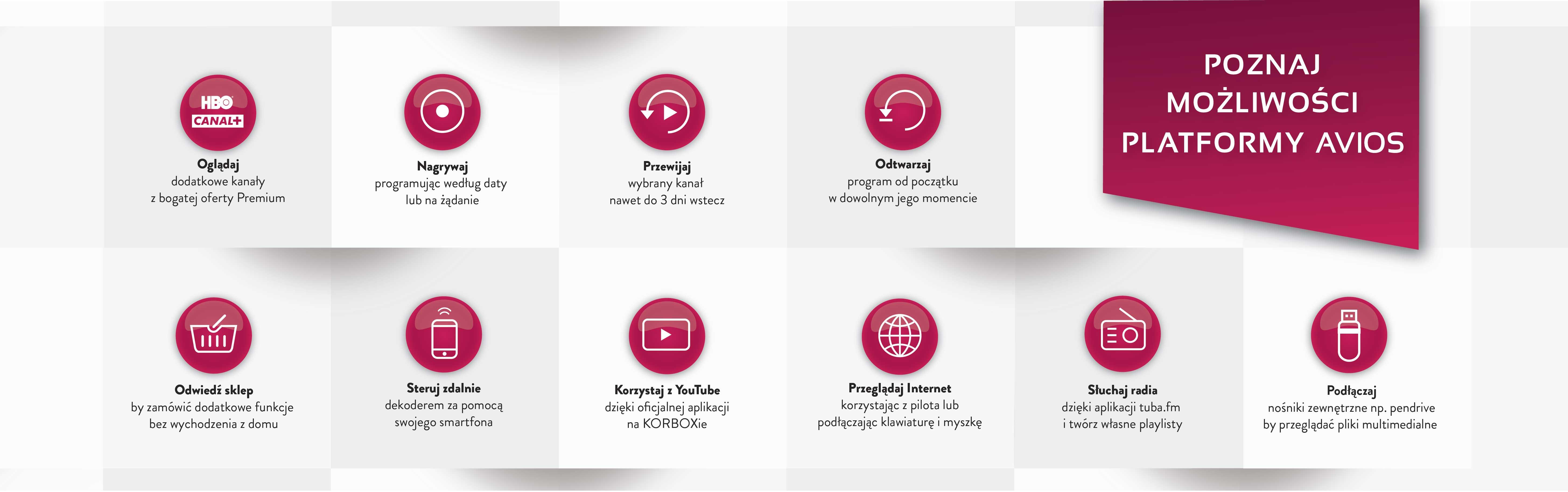 Unikatowa platforma telewizyjna IPTV 4K AVIOS